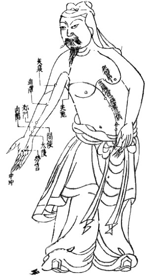 Sketch of acupuncture chart from Ming Dynasty