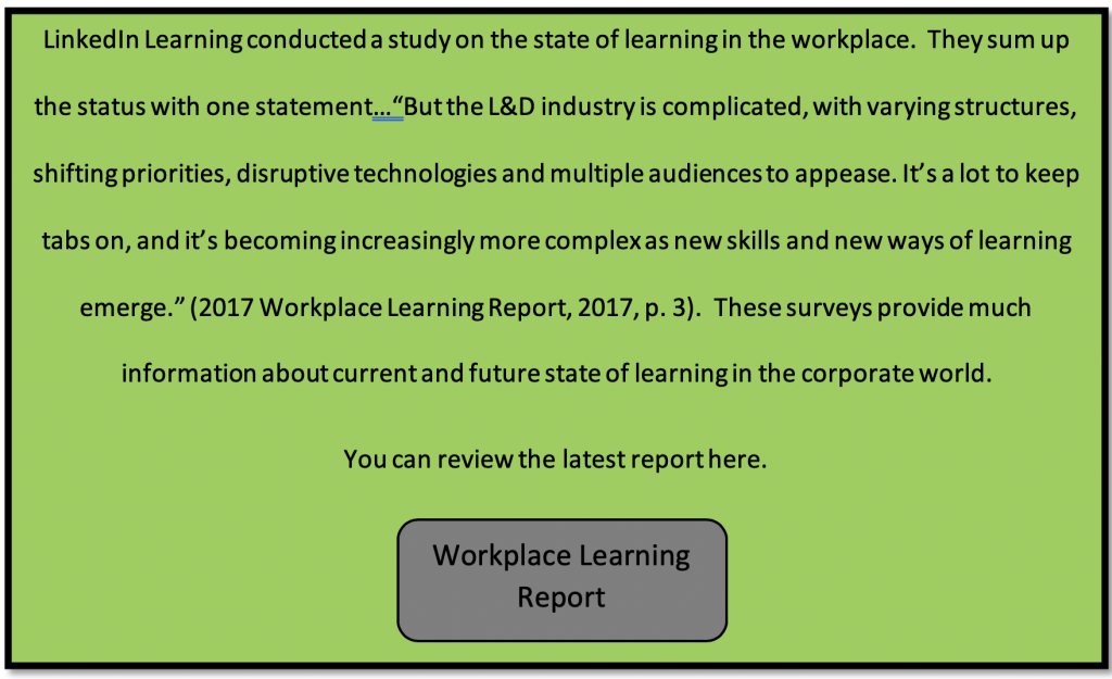 """LinkedIn Learning conducted a study on the state of learning in the workplace. They sum up the status with one statement…""""But the L&D industry is complicated, with varying structures, shifting priorities, disruptive technologies and multiple audiences to appease. It's a lot to keep tabs on, and it's becoming increasingly more complex as new skills and new ways of learning emerge."""" (2017 Workplace Learning Report, 2017, p. 3). These surveys provide much information about current and future state of learning in the corporate world. You can review the latest report here."""