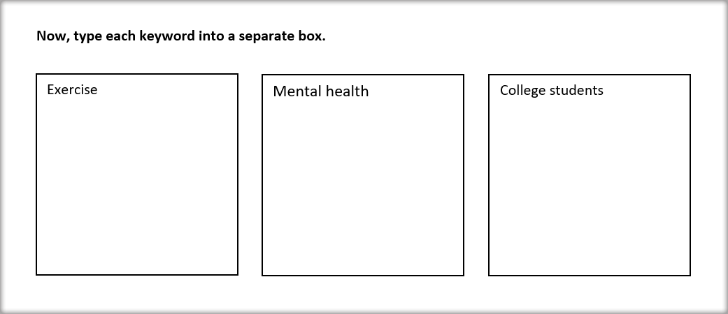 Key words exercise, mental health, and college students each listed in 3 separate boxes